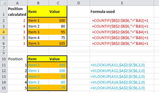 Automatic Sorting using Excel formulas