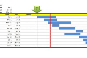 Gantt chart template excel diagram