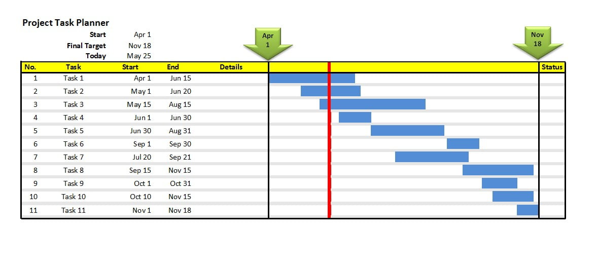 Gantt Chart Template Excel Diagram Download - Excel Formulas And