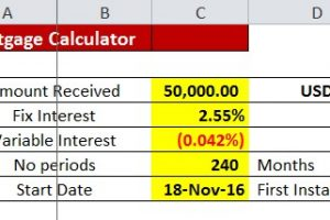 mortgage-loan-instalment-interest-simulator-calculator
