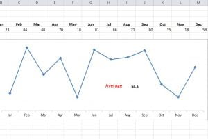 Include a dynamic variable text box in a chart or graph