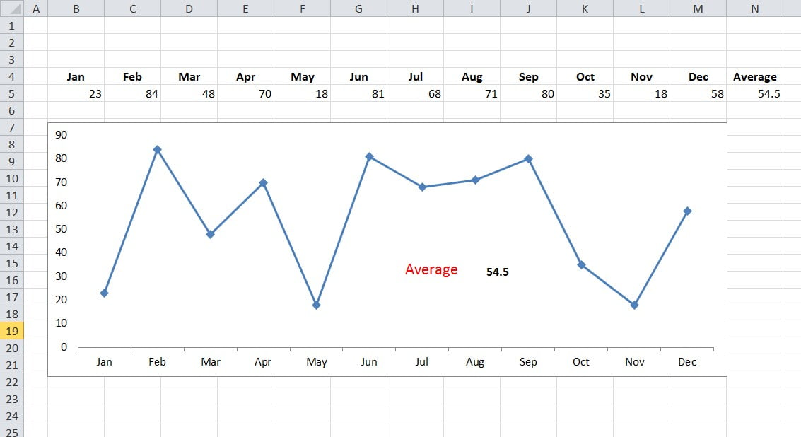 Include dinamic text box in chart