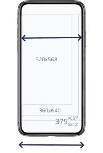 phone-size-comparison visual graphic