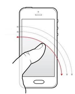 для сравнения размеров цифровых телефонов